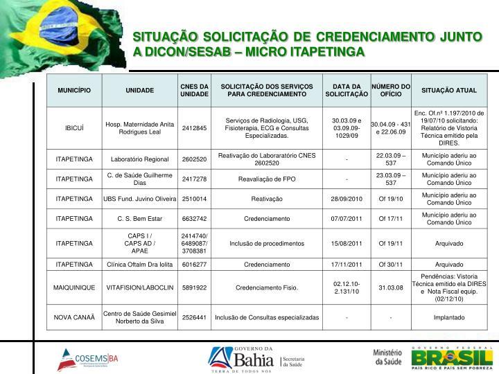 SITUAÇÃO SOLICITAÇÃO DE CREDENCIAMENTO JUNTO A DICON/SESAB – MICRO ITAPETINGA