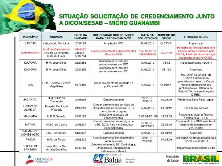 SITUAÇÃO SOLICITAÇÃO DE CREDENCIAMENTO JUNTO A DICON/SESAB – MICRO GUANAMBI