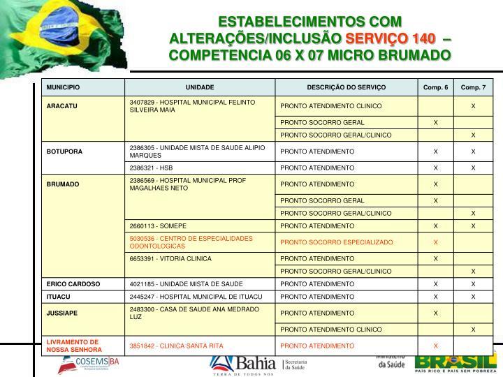 ESTABELECIMENTOS COM ALTERAÇÕES/INCLUSÃO