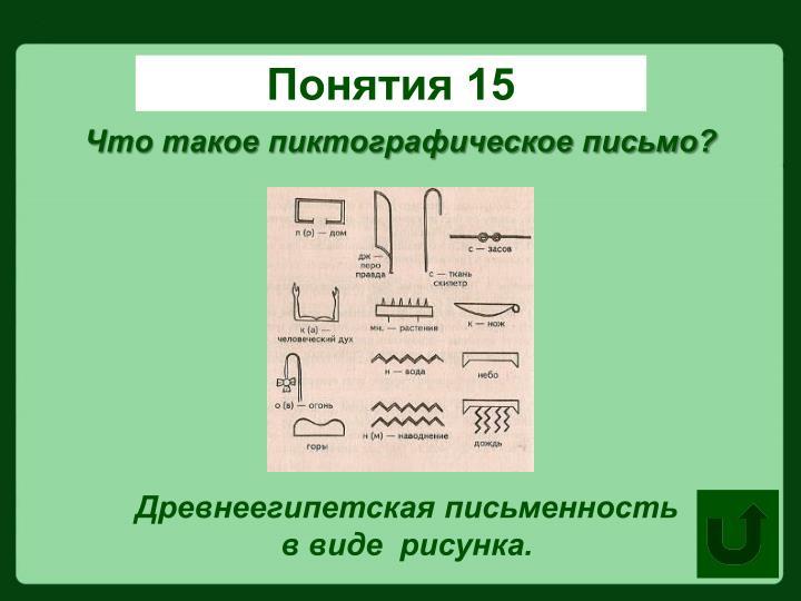 Понятия 15