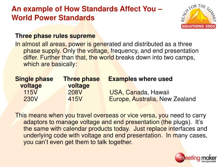 An example of How Standards Affect You –