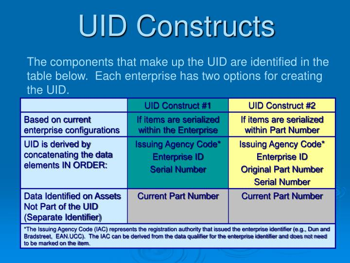 UID Constructs