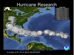 hurricane research