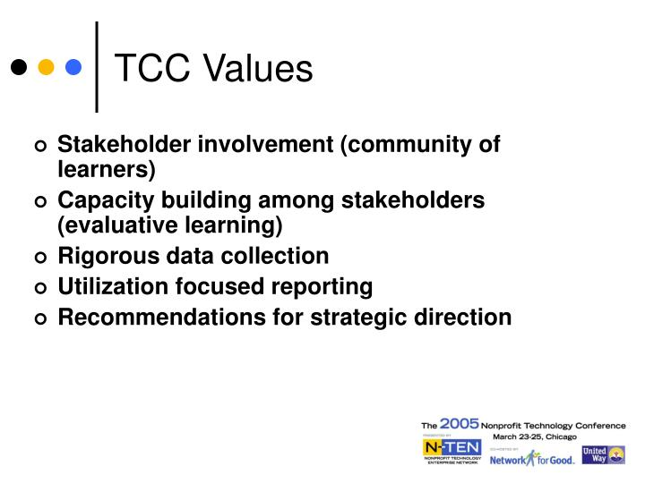 TCC Values