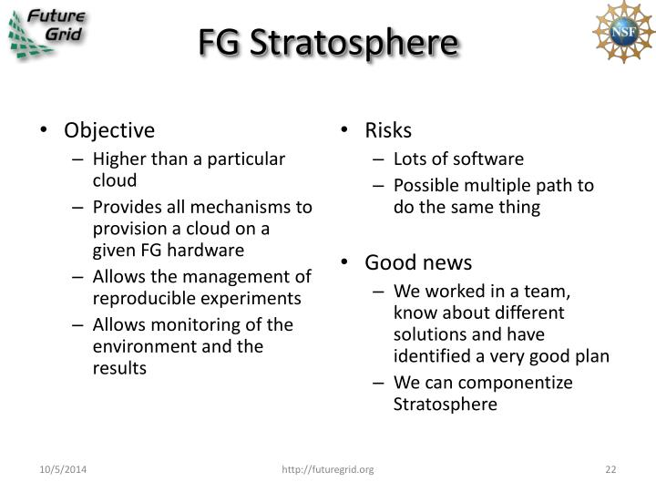 FG Stratosphere