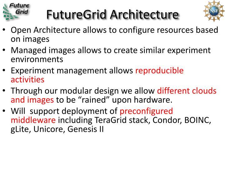FutureGrid Architecture