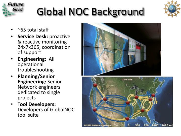 Global NOC Background