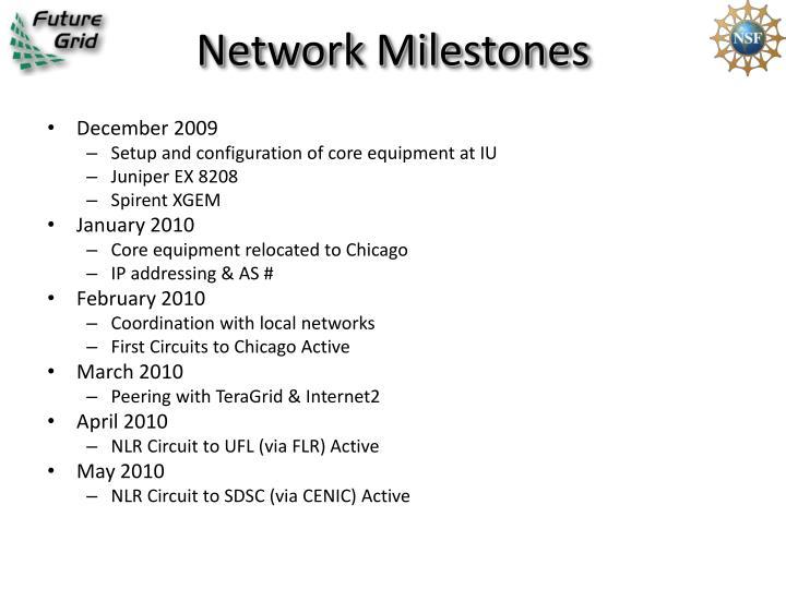 Network Milestones