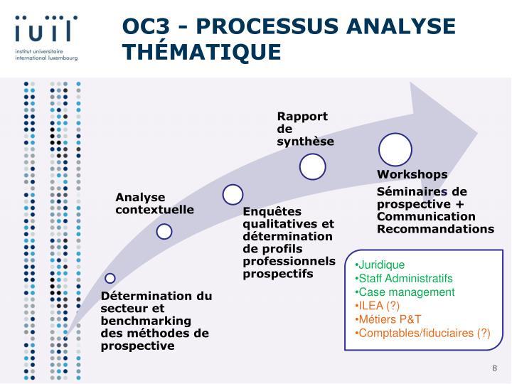 OC3 - Processus analyse thématique