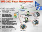 sms 2003 patch management