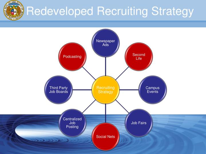 Redeveloped Recruiting Strategy