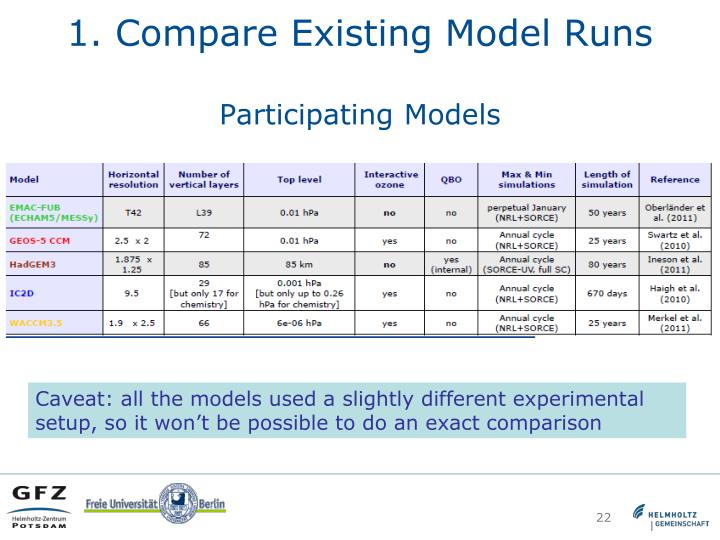 1. Compare Existing Model Runs