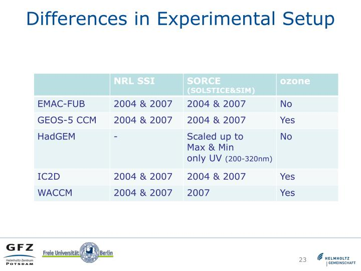Differences in Experimental Setup