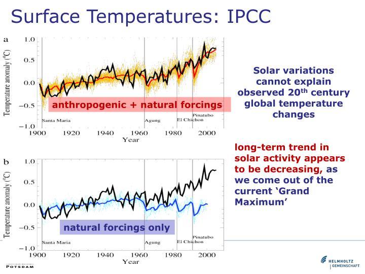 Surface Temperatures: IPCC