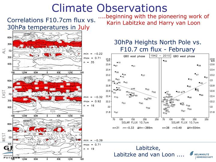 Climate Observations