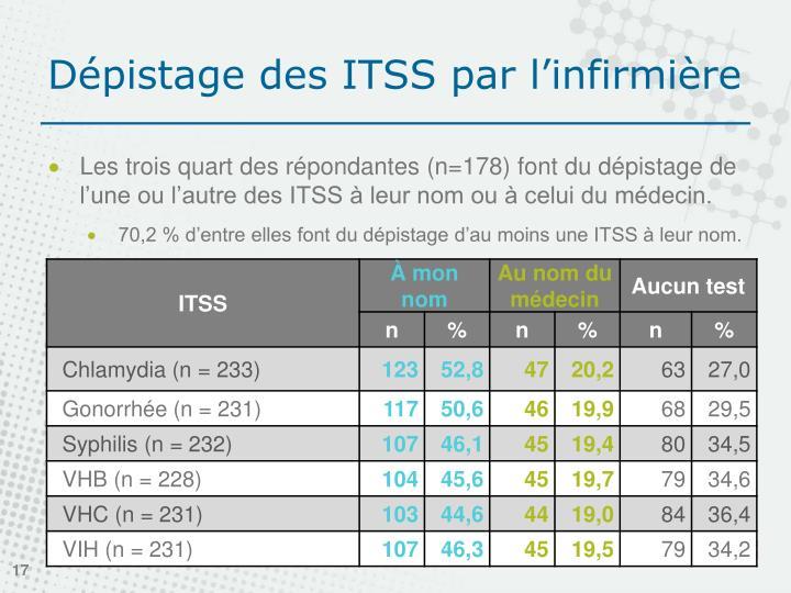 Dépistage des ITSS par l'infirmière