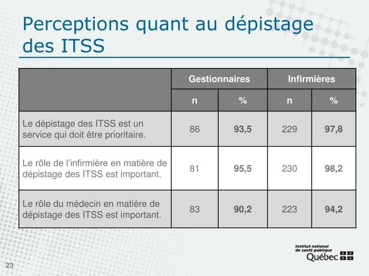 Perceptions quant au dépistage des ITSS