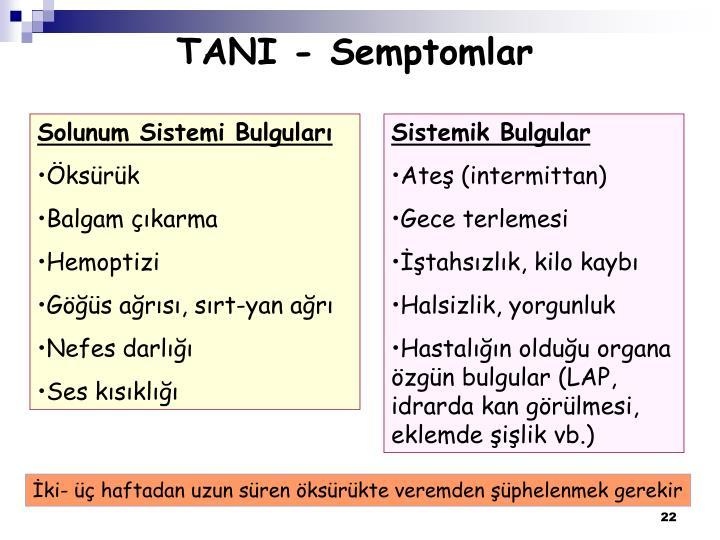 TANI - Semptomlar