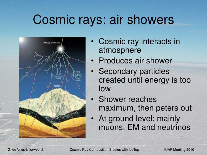 Cosmic rays: air showers