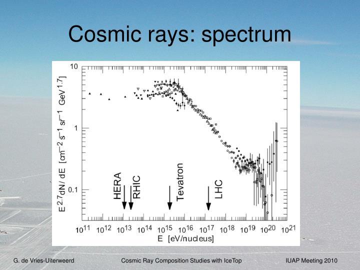 Cosmic rays: spectrum