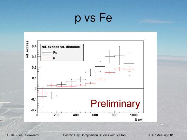 p vs Fe