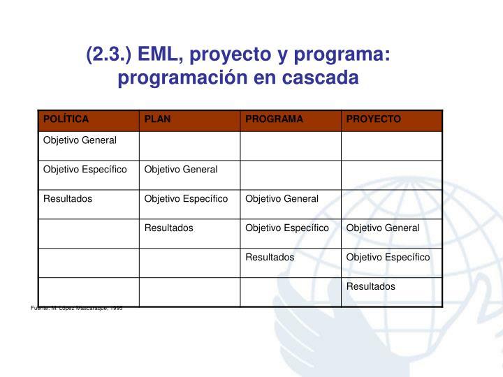 (2.3.) EML, proyecto y programa: programación en cascada