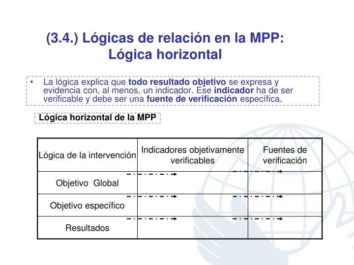 (3.4.) Lógicas de relación en la MPP: