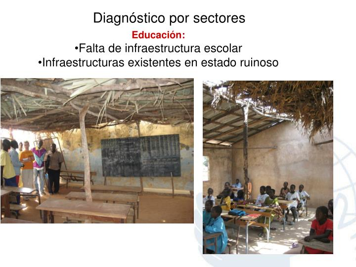 Diagnóstico por sectores