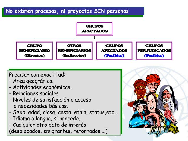 No existen procesos, ni proyectos SIN personas