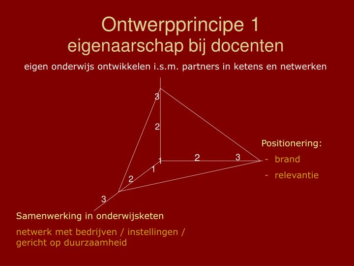 Ontwerpprincipe 1