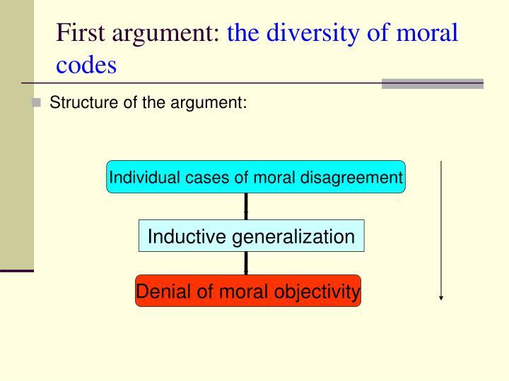 First argument: