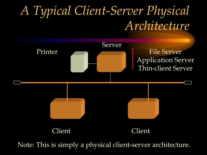 A Typical Client-Server Physical Architecture