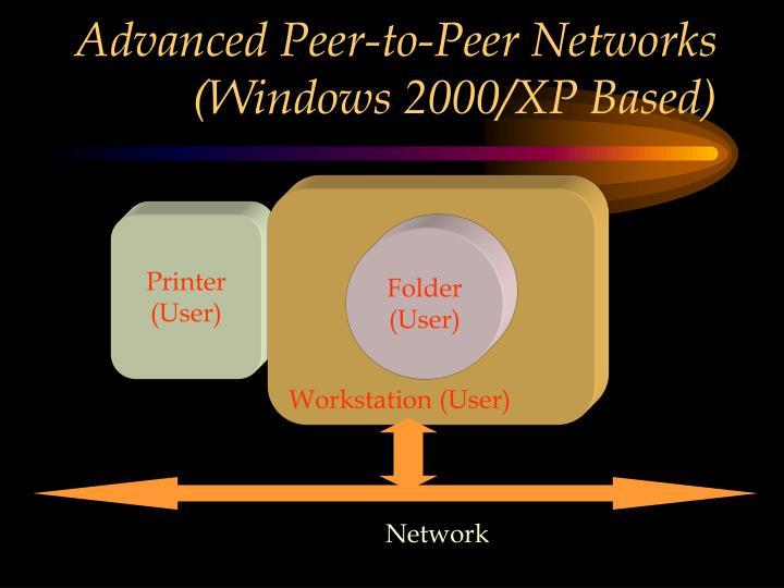 Advanced Peer-to-Peer Networks