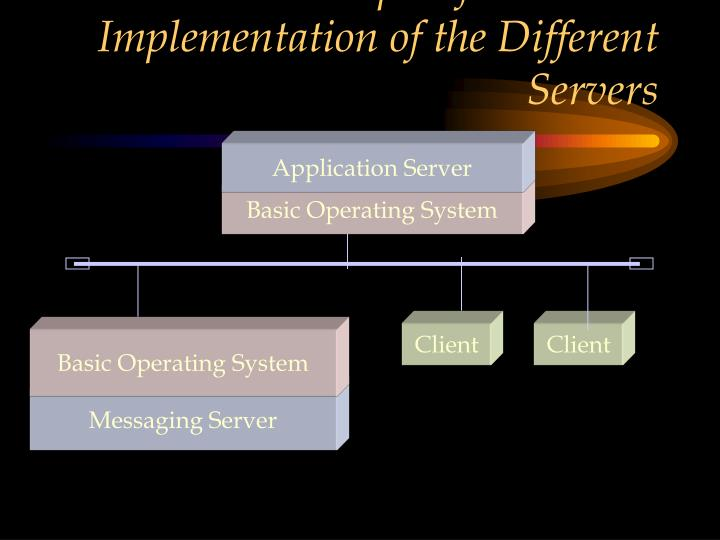 Example of an Actual Implementation of the Different Servers