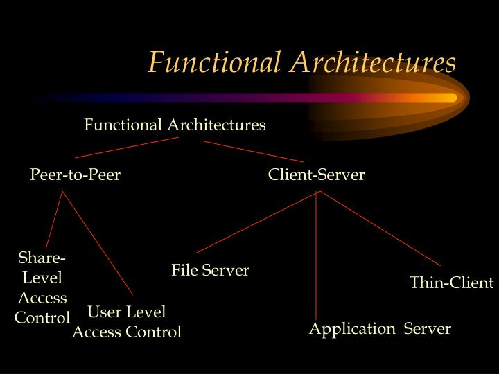 Functional Architectures