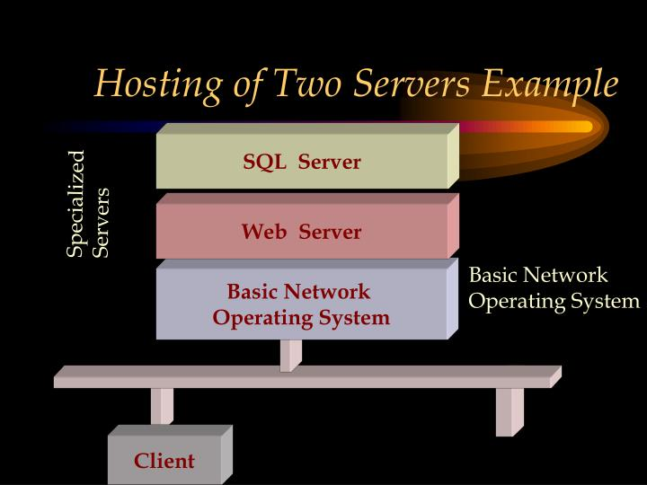 Hosting of Two Servers Example