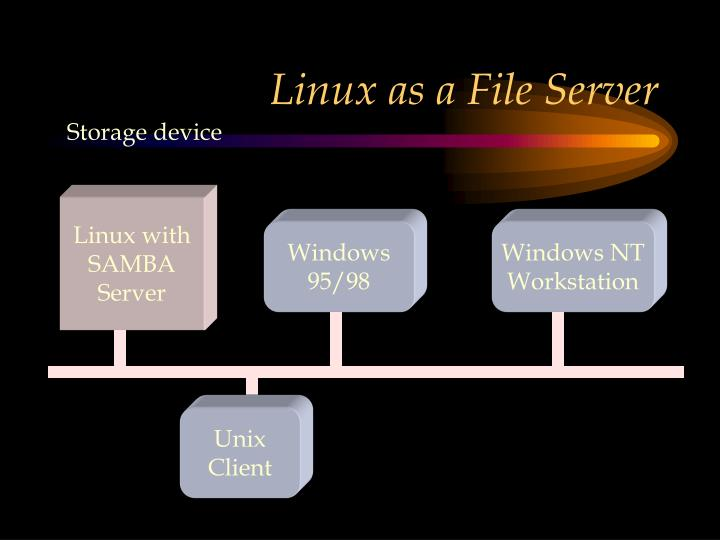 Linux as a File Server