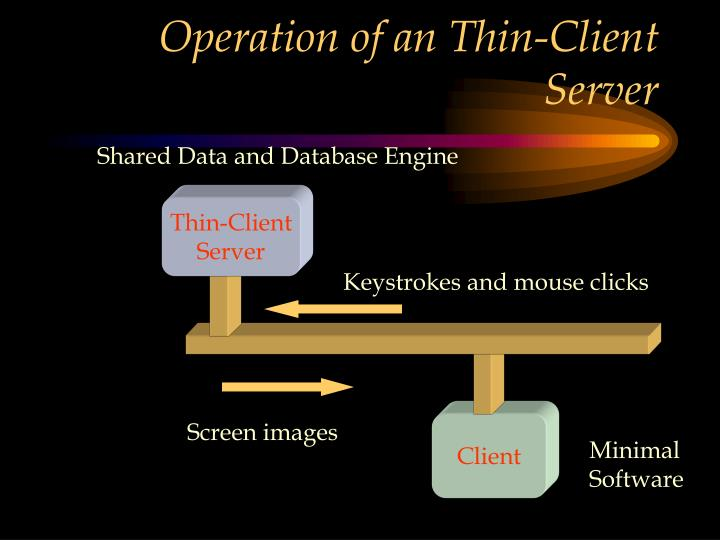 Operation of an Thin-Client Server