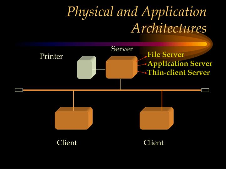 Physical and Application Architectures