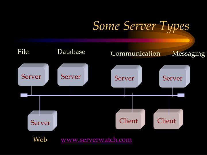 Some Server Types