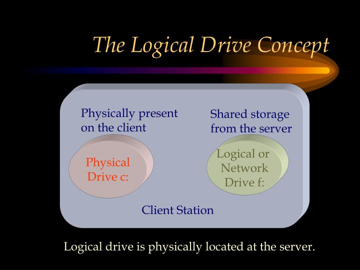 The Logical Drive Concept