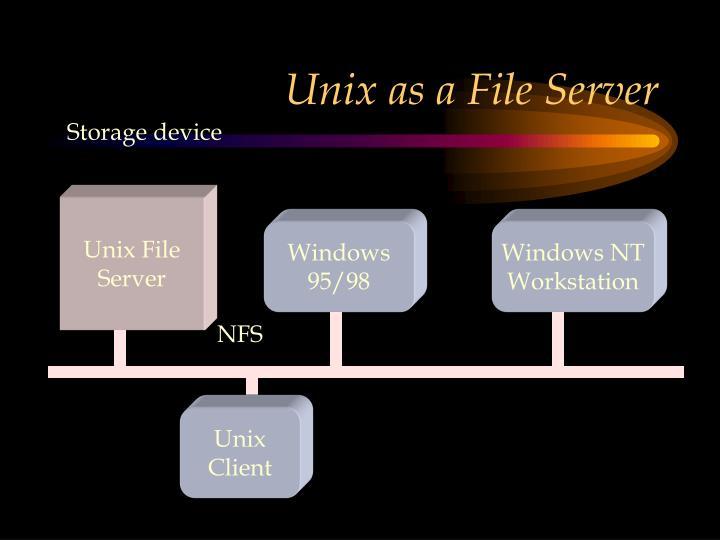 Unix as a File Server