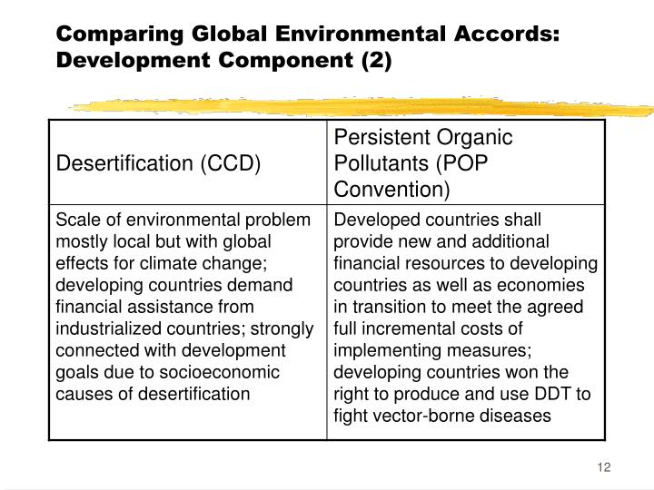 Comparing Global Environmental Accords: