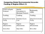 comparing global environmental accords funding regime effect 1