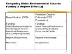 comparing global environmental accords funding regime effect 2