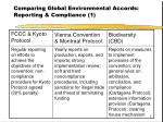comparing global environmental accords reporting compliance 1