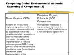 comparing global environmental accords reporting compliance 2