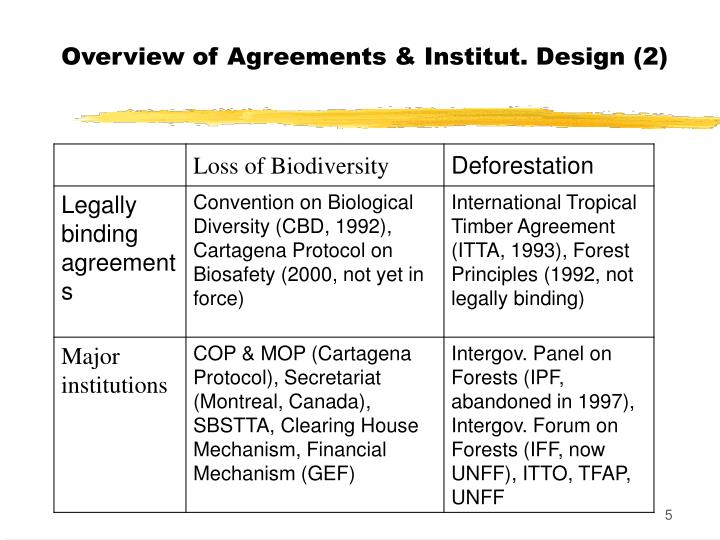 Overview of Agreements & Institut. Design (2)