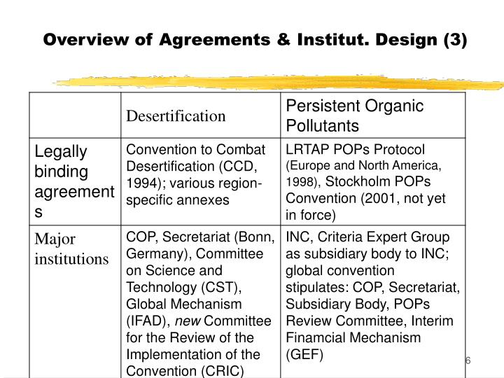 Overview of Agreements & Institut. Design (3)