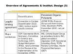 overview of agreements institut design 3